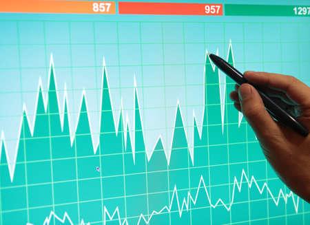 desarrollo económico: Mercado analizar