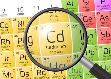 Cadmio de la Tabla Periódica de los Elementos con lupa Foto de archivo - 73526656
