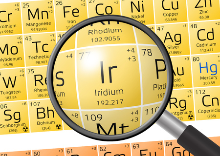 Iridium from Periodic Table of the Elements with magnifying glass
