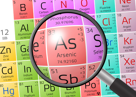 arsenic: Arsenic from Periodic Table of the Elements with magnifying glass Stock Photo