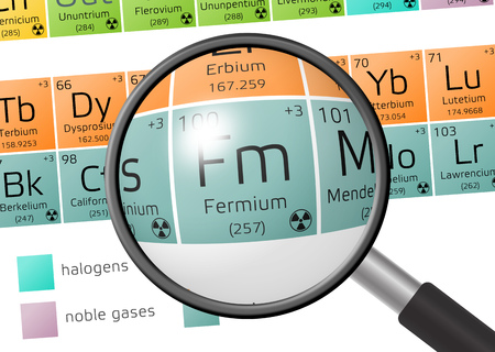 actinides: Fermium from Periodic Table of the Elements with magnifying glass