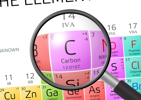 Carbon from Periodic Table of the Elements with magnifying glass