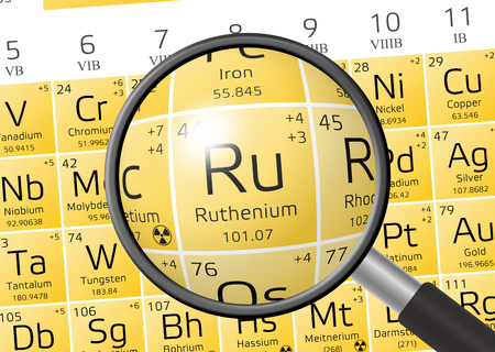 oxidation: Ruthenium from Periodic Table of the Elements with magnifying glass