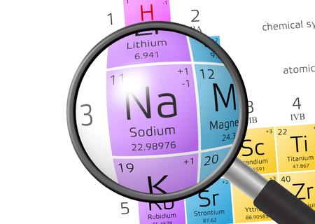 Natrium of Natrium uit Periodieke Tabel van de Elementen met vergrootglas