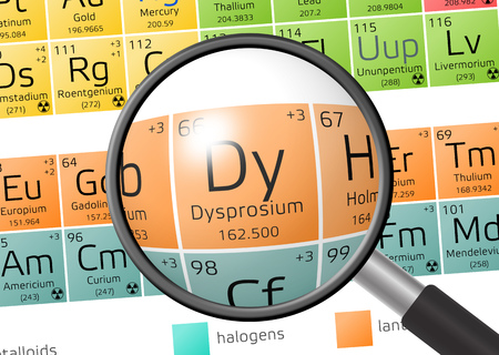 atomic symbol: Dysprosium from Periodic Table of the Elements with magnifying glass Stock Photo