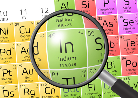 indium: Indium from Periodic Table of the Elements with magnifying glass