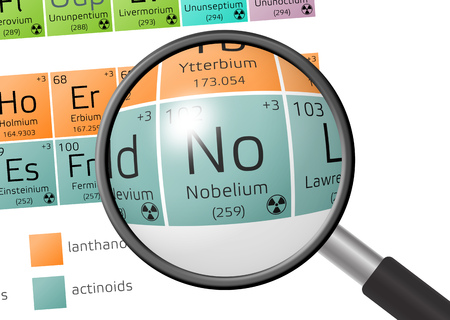 oxidation: Nobelium from Periodic Table of the Elements with magnifying glass