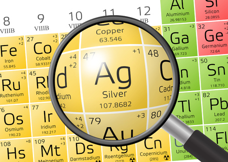 argentum: Argentum or Silver from Periodic Table of the Elements with magnifying glass