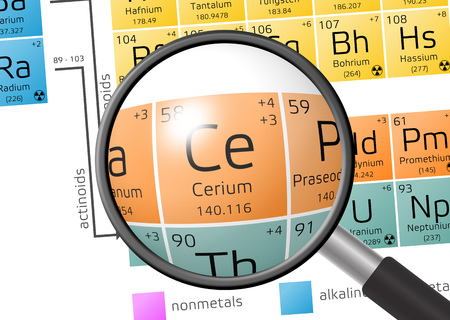 Cerium from Periodic Table of the Elements with magnifying glass