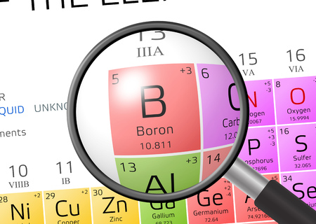 oxidation: Boron from Periodic Table of the Elements with magnifying glass