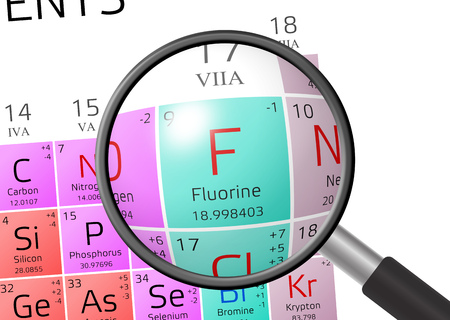 fluorine: Fluorine from Periodic Table of the Elements with magnifying glass