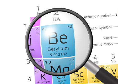 actinides: Beryllium from Periodic Table of the Elements with magnifying glass