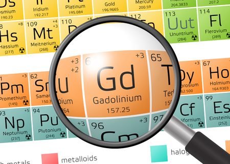 Gadolinium from Periodic Table of the Elements with magnifying glass