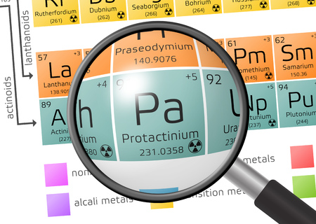 Protactinium from Periodic Table of the Elements with magnifying glass Stock Photo