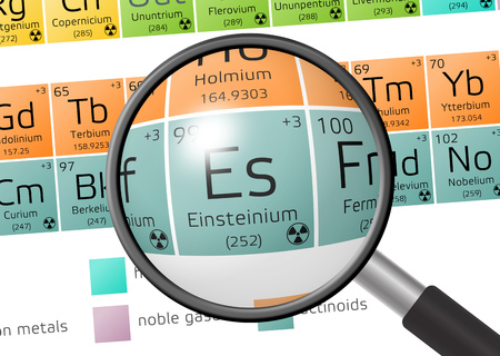 Einsteinium from Periodic Table of the Elements with magnifying glass