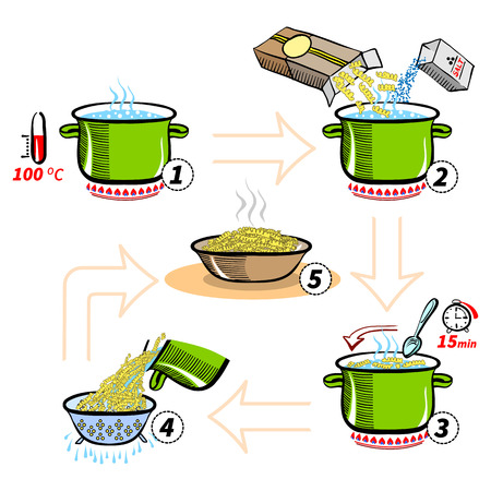 or instruction: Cooking infographics. Step by step recipe infographic for cooking pasta. Vector illustration italian cuisine