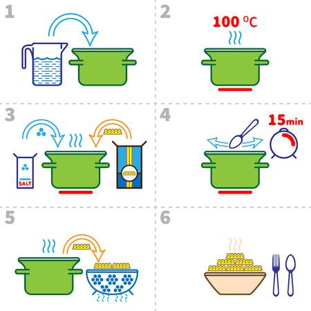 Kokende deegwaren infographics. Stap voor stap recept infographic voor het koken van pasta. Vector illustratie Italiaanse keuken