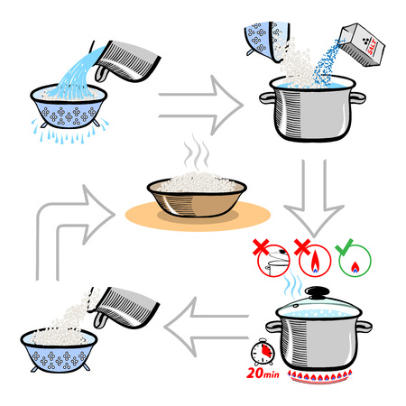 Cooking infographics. Step by step recipe infographic for cooking rice. Vector illustration Vettoriali
