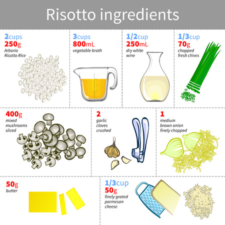 Mushroom risotto ingredients. Simple vector color illustration recipe ingredients Illustration
