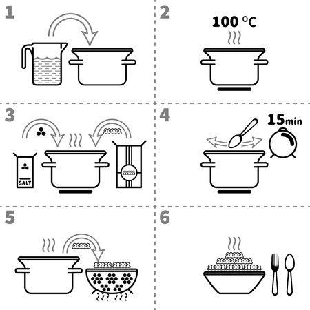 instruct: Cooking pasta infographics. Step by step recipe infographic for cooking pasta. Italian cuisine. Vector black and white illustration. Illustration