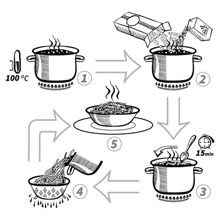or instruction: Cooking pasta infographics. Step by step recipe infographic for cooking pasta. Italian cuisine. Vector black and white illustration. Illustration
