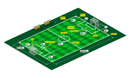 football pitch: Soccer or football field measurements. Isometric view drawing vector background with dimensional lines and marks with terms