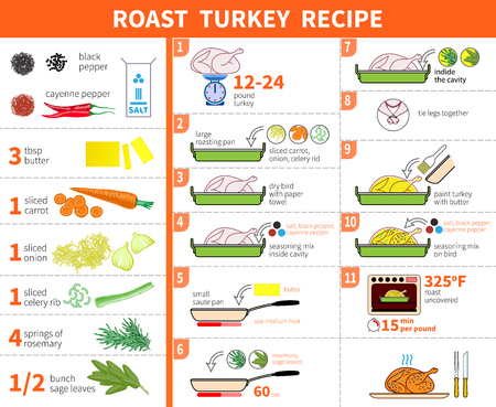 or instruction: Turkey cooking infographics. Roast turkey ingridients step by step recipe infographic. Vector illustration Illustration