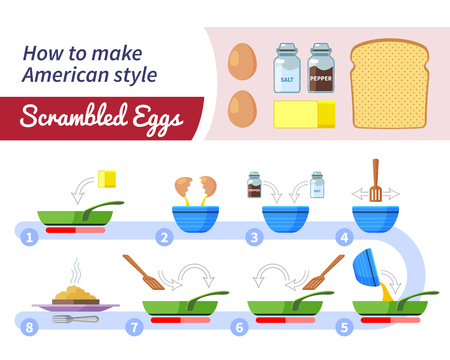 scrambled: Cooking infographics. Step by step recipe infographic for making American style scrambled eggs. Vector illustration