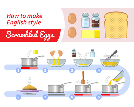 american cuisine: Cooking infographics. Step by step recipe infographic for making English style scrambled eggs. Vector illustration Illustration