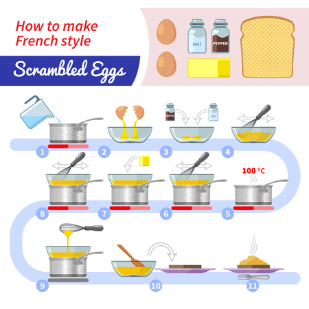 french style: Cooking infographics. Step by step recipe infographic for making French style scrambled eggs. Vector illustration Illustration