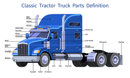 Classic tractor truck parts definition. Truck with sleeper cab and fifth wheel.