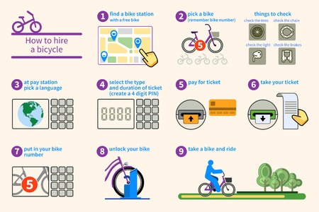 How to hire a bicycle infographic diagram step by step instruction guide. Vector illustration tips
