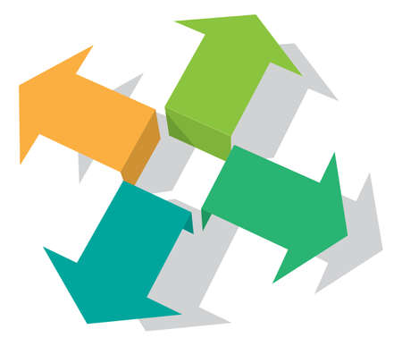 Four green arrows pointing into different directions