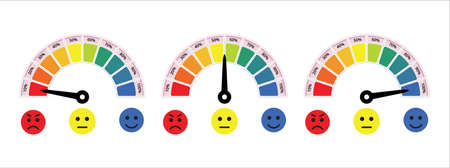 satisfaction scale meter with expression emoticon. from disappointed, neutral and happy satisfied. percentage ten level step. vector illustration graphic design.