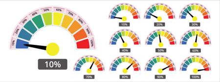 scale level measurement monitor display. percentage level meter. ten level step risk meter measure. vector illustration graphic design set template.