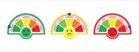scale level measurement monitor with emoticon display. danger level meter. five level step risk meter measure. vector illustration graphic design set template.