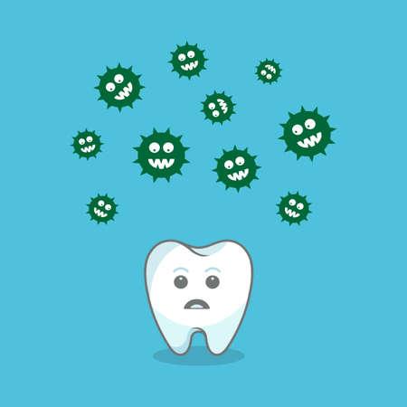 Ząb i bakterie atakują go.