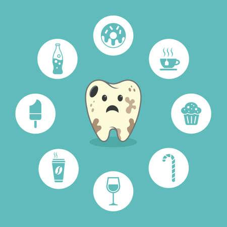 Zahnmedizinischer Karikaturvektor - Zerfall - Ikonen Standard-Bild - 87993335
