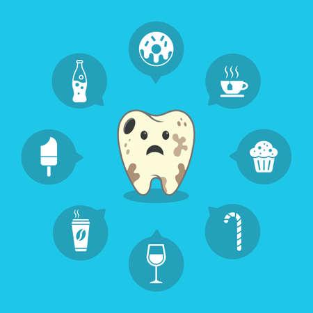Dental cartoon decay icons.