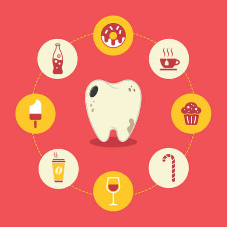 dental tooth with colourful icons representing tooth decay - icons - yellow - white - red Ilustração