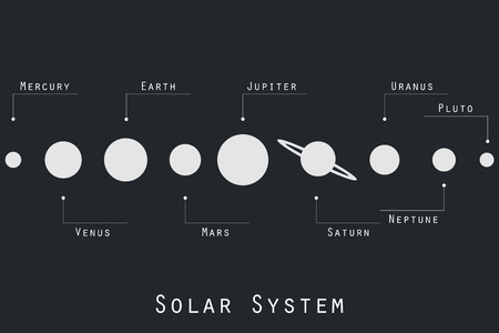 cosmo: The planets of the solar system illustration in original style. Vector.