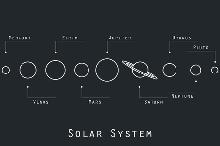 The planets of the solar system illustration in original style. Vector. Vektorové ilustrace