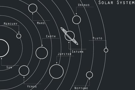 De planeten van het zonnestelsel illustratie in originele stijl. Vector.