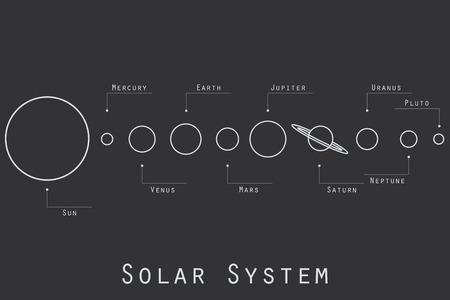 De planeten van het zonnestelsel illustratie in lijn stijl. Vector.