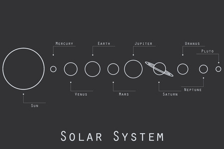 The planets of the solar system illustration in line style. Vector. Ilustracja