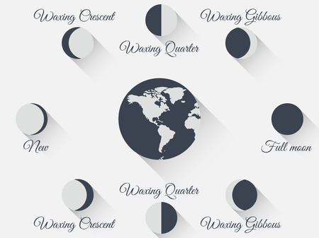 penumbra: Moon phases in flat style. Moon with a long shadow. The whole cycle from new moon to full. Vector illustration. Illustration