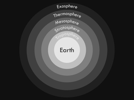 Atmosphere of Earth.  Boundaries atmosphere. Layers of Earths atmosphere. Vector illustration.