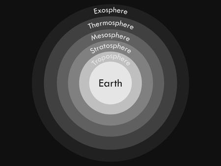 Atmosphere of Earth.  Boundaries atmosphere. Layers of Earth's atmosphere. Vector illustration. Reklamní fotografie - 63581557