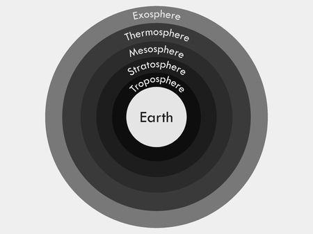 ozone layer: Atmosphere of Earth.  Boundaries atmosphere. Layers of Earths atmosphere. Vector illustration.
