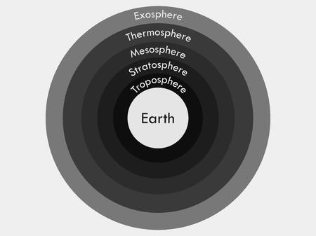 atmosphere: Atmosphere of Earth.  Boundaries atmosphere. Layers of Earths atmosphere. Vector illustration.